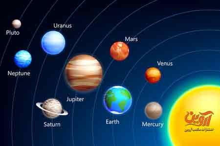 همه چیز درباره المپیاد نجوم و اختر فیزیک